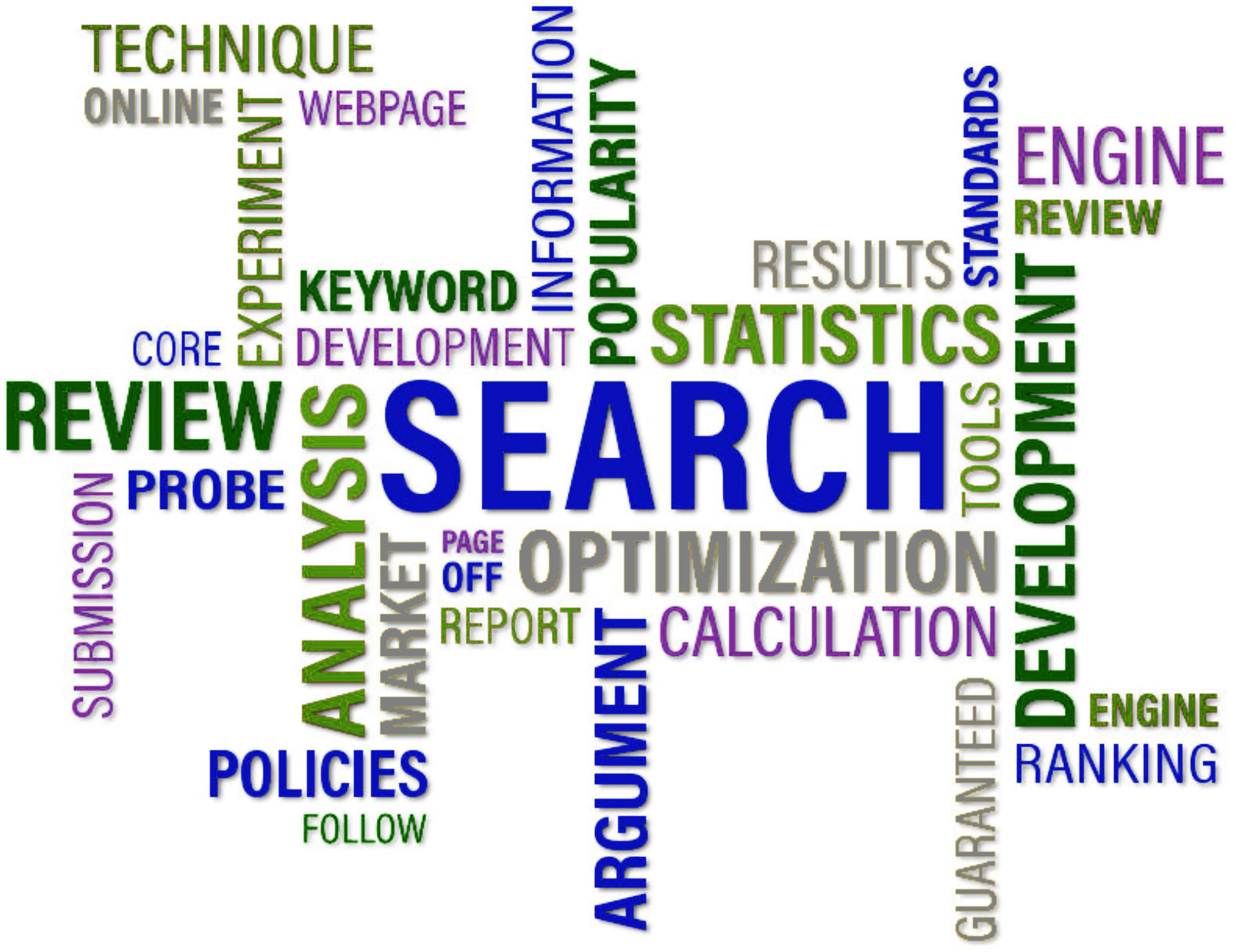 Search Engine Optimization Word Art - Analysis, Information, Popularity, Online, Technique, Review, Ranking, Report, Market